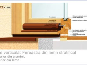 Fereastra profil 68 cu bipan 24mm securizat,
