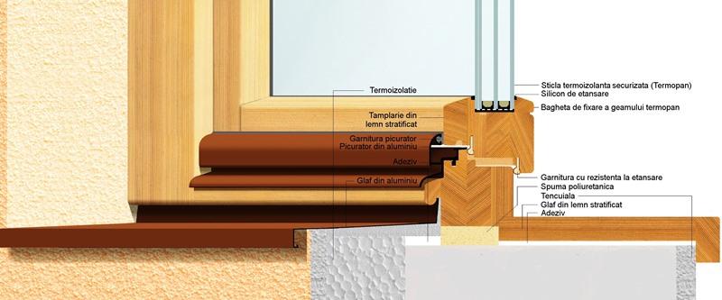 geam tripan , tripane , lemn stratificat vs pvc , aluminiu , termopane lemn cu tripan