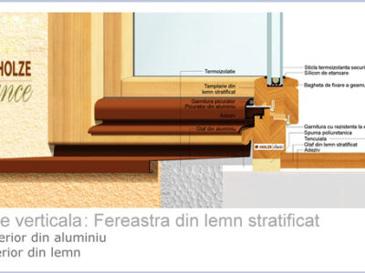 profil fereastra termopan